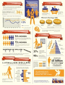 WhyWomenAreNeeded_Infographic_W2O-page-001