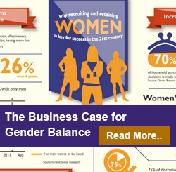 The Business Case for Gender Balance infographic snapshot